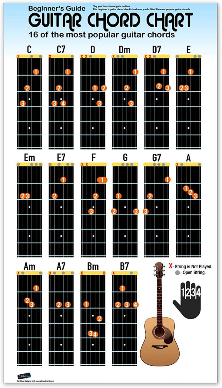 Acordes de guitarra española para imprimir, masquelibros