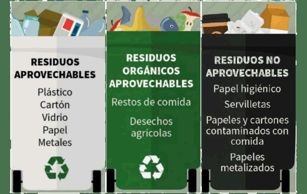 Carteles de reciclaje para imprimir, masquelibros