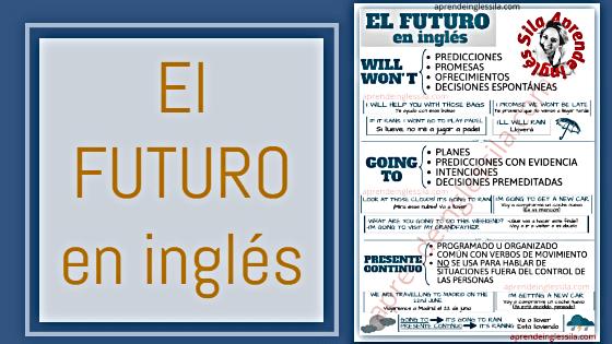 Ejercicios de ingles futuro will y going to para imprimir, masquelibros
