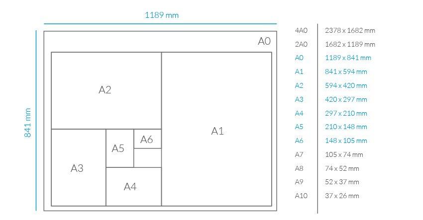Hoja de dibujo tecnico a4 para imprimir, masquelibros