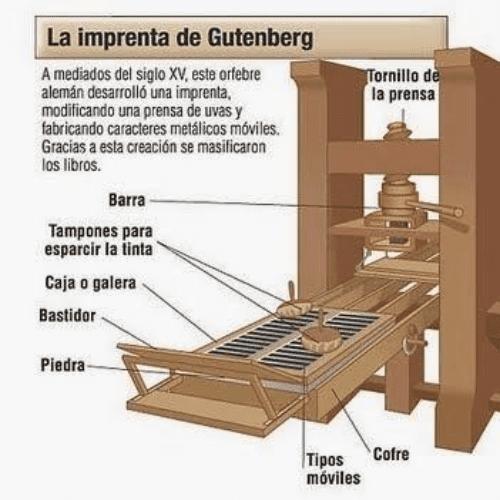 La invencion de la imprenta, masquelibros