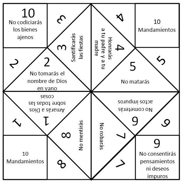 Los diez mandamientos para imprimir, masquelibros