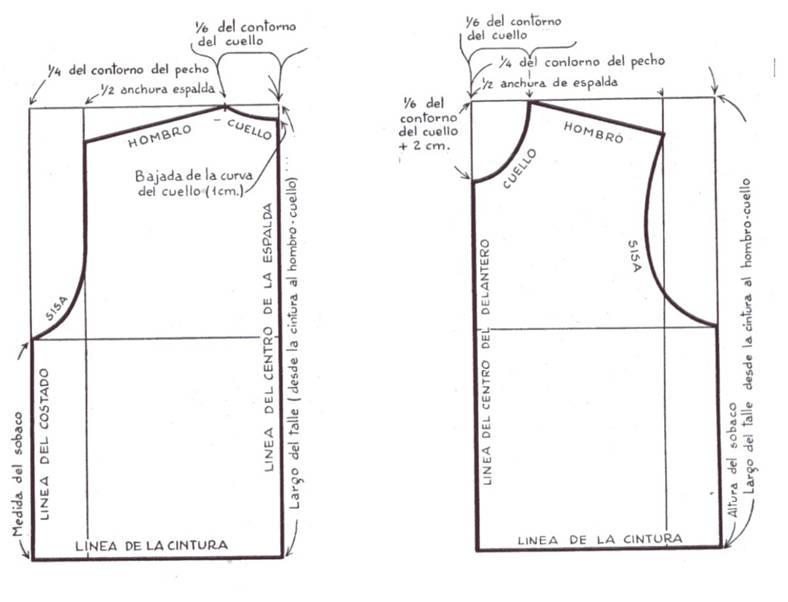 Patrones de blusas gratis para imprimir, masquelibros