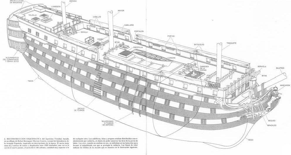 Planos de maquetas de barcos para imprimir, masquelibros
